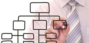 Optimal Organizational Structure • Business Consulting Services