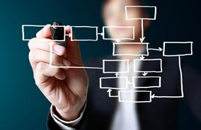 Business Process Design • Management Consulting Services