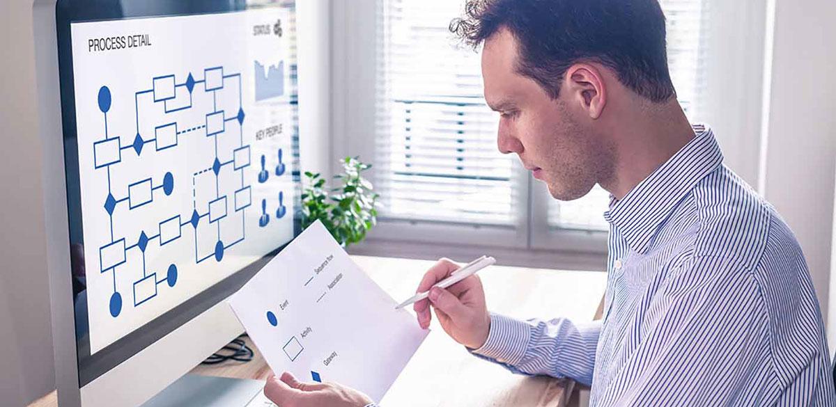 Регламентация бизнес-процессов • Услуги управленческого консалтинга