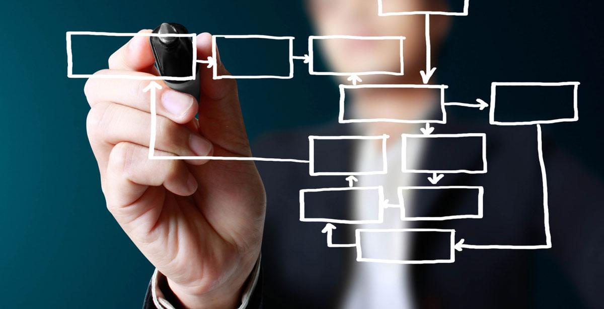 Проектирование новых бизнес процессов • Услуги управленческого консалтинга